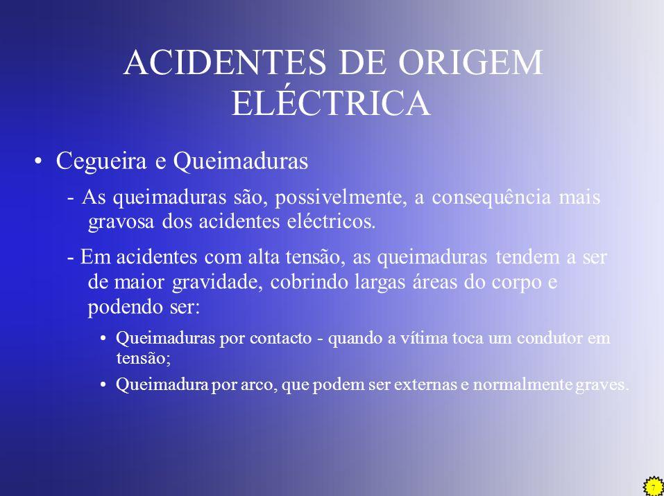 ACIDENTES DE ORIGEM ELÉCTRICA