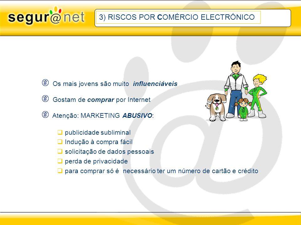 3) RISCOS POR COMÉRCIO ELECTRÓNICO