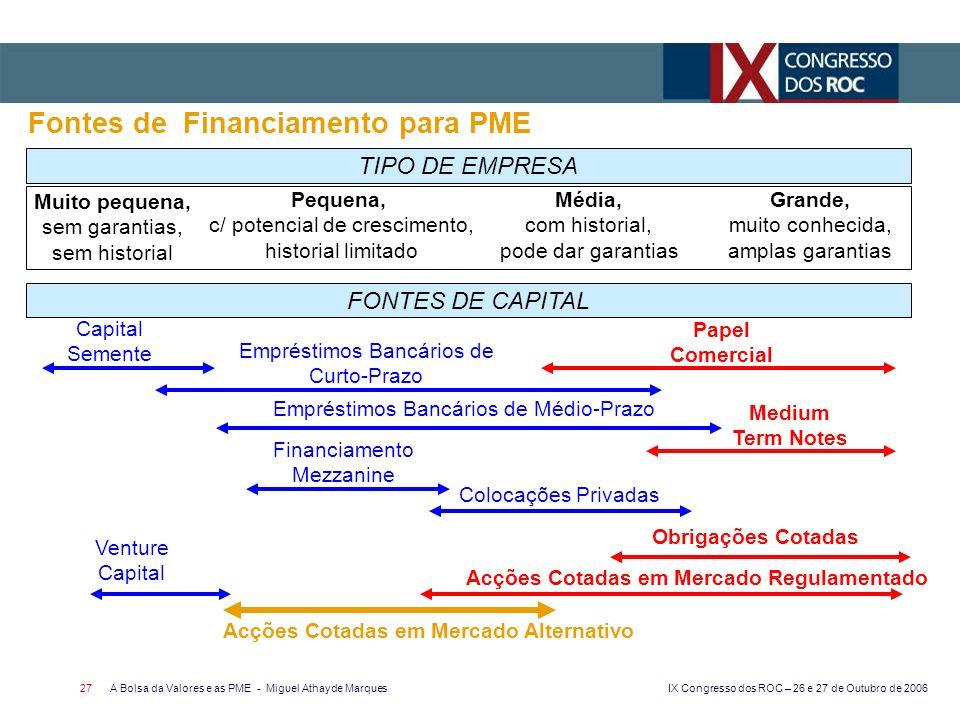 Fontes de Financiamento para PME