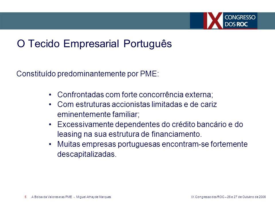 O Tecido Empresarial Português
