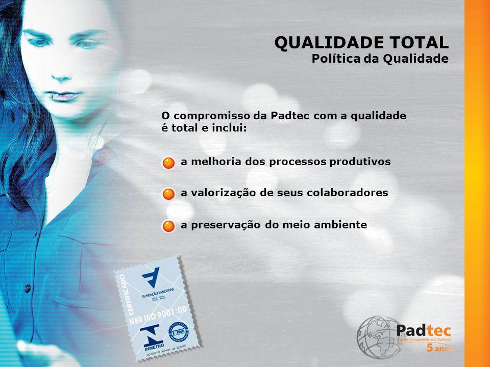 QUALIDADE TOTAL Política da Qualidade