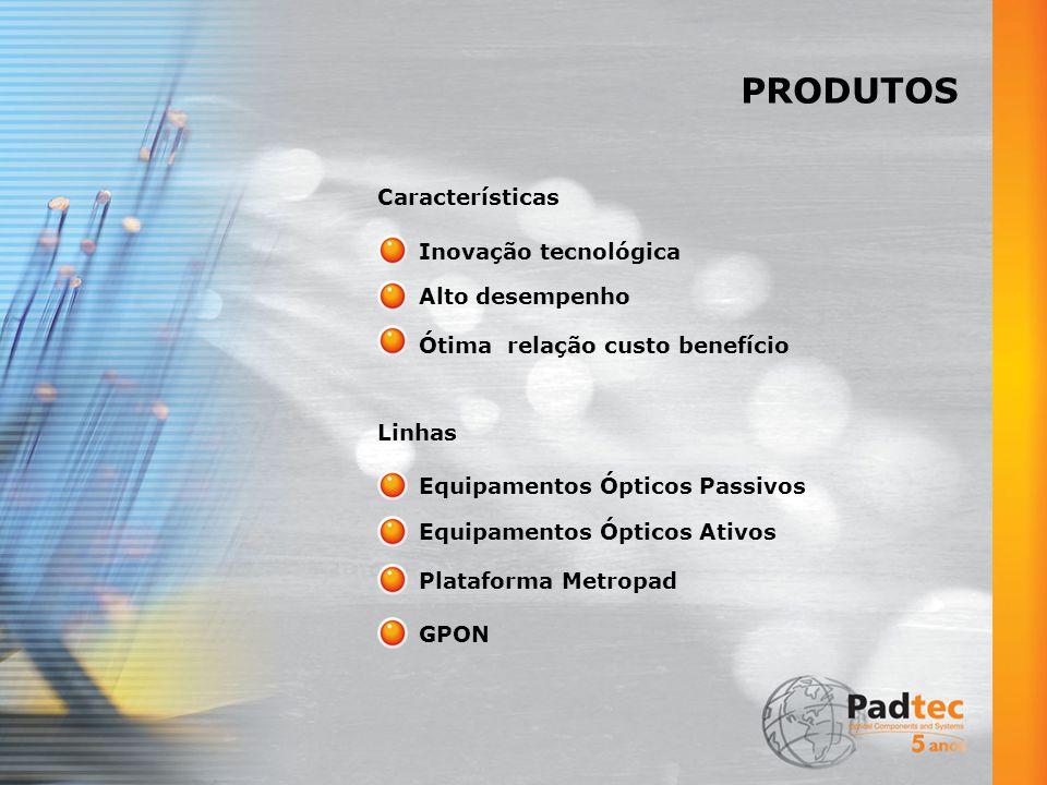 PRODUTOS Características Inovação tecnológica Alto desempenho