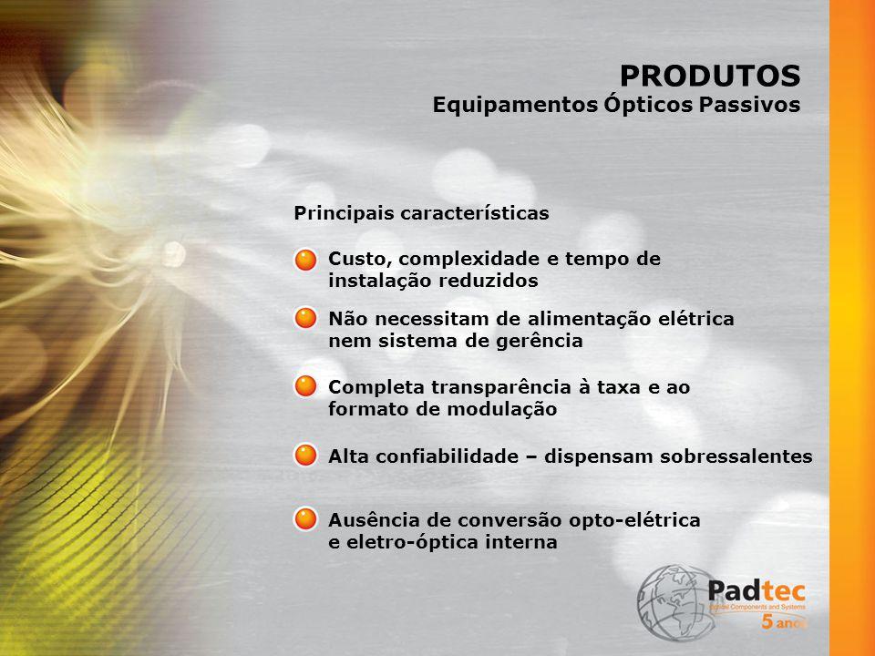 PRODUTOS Equipamentos Ópticos Passivos Principais características