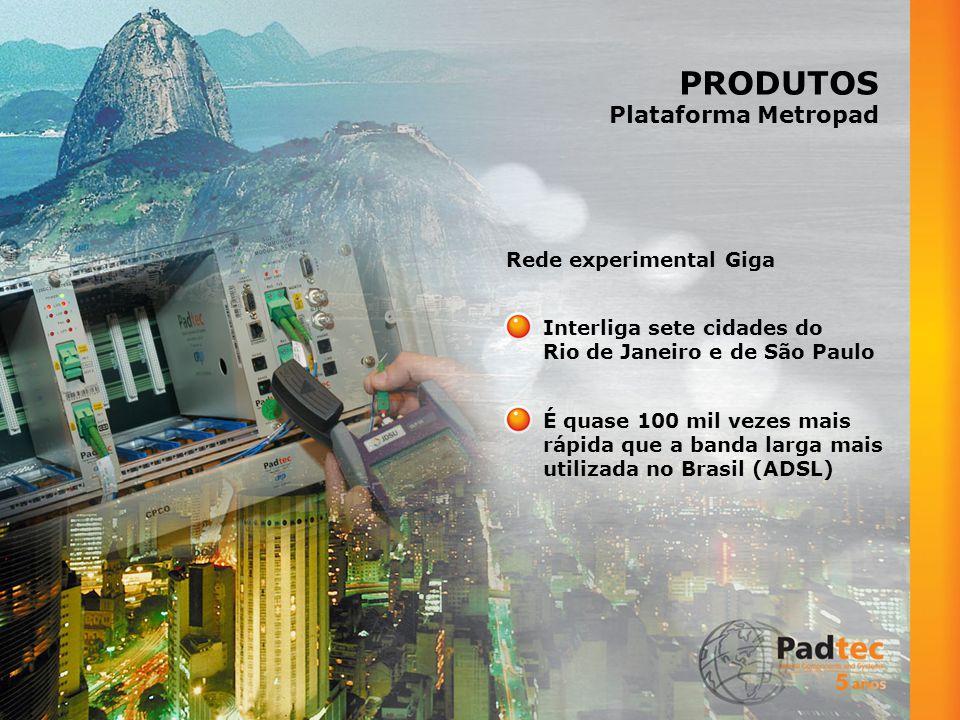 PRODUTOS Plataforma Metropad Rede experimental Giga