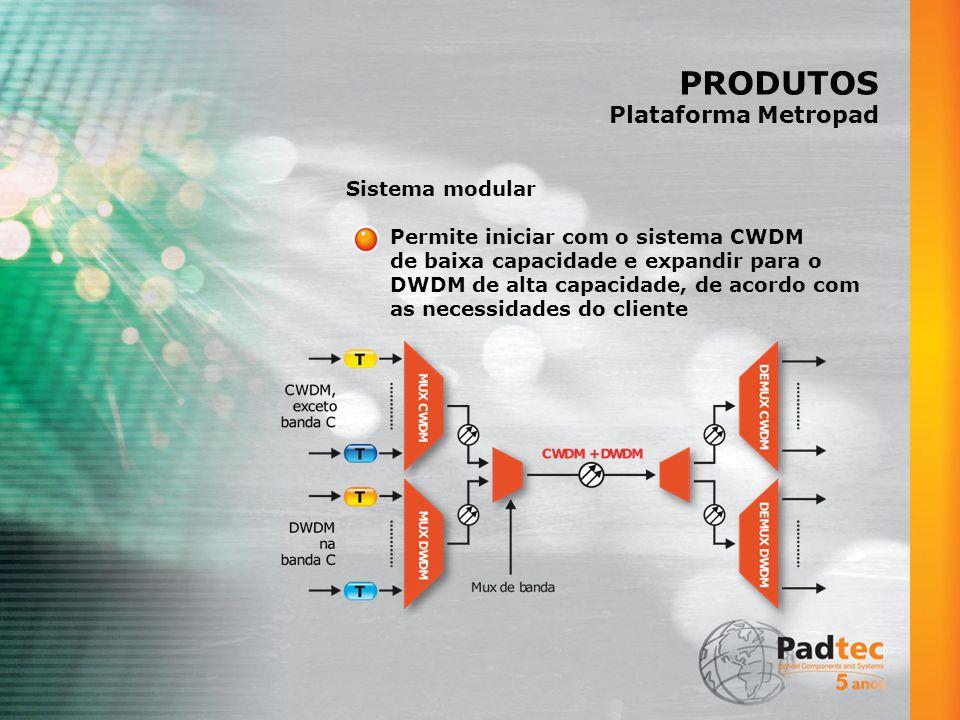 PRODUTOS Plataforma Metropad Sistema modular