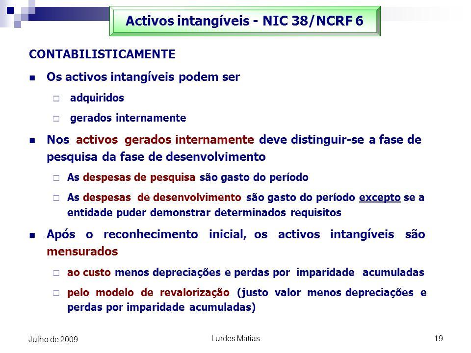 Activos intangíveis - NIC 38/NCRF 6