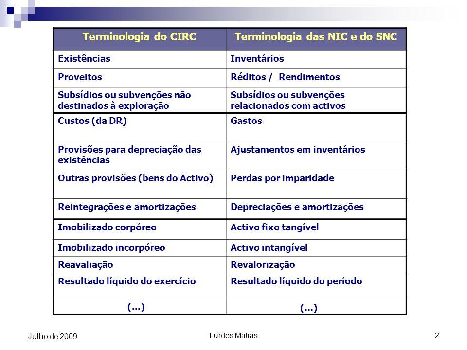 Terminologia das NIC e do SNC