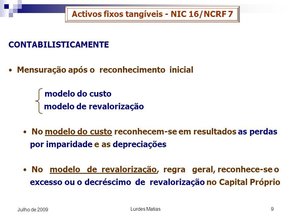 Activos fixos tangíveis - NIC 16/NCRF 7
