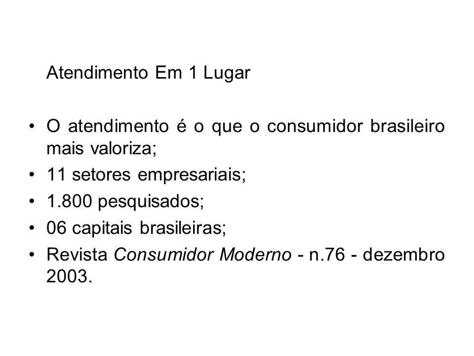 Atendimento Em 1 Lugar O atendimento é o que o consumidor brasileiro mais valoriza; 11 setores empresariais;