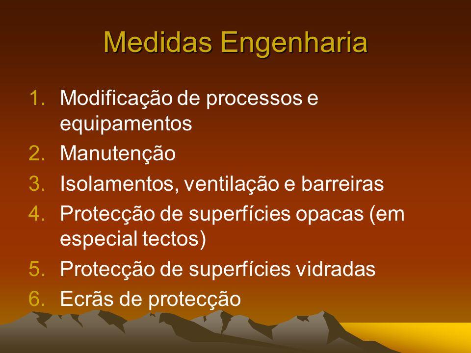 Medidas Engenharia Modificação de processos e equipamentos Manutenção