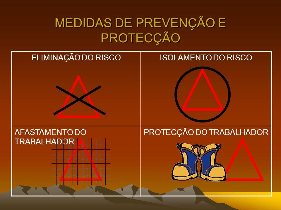 MEDIDAS DE PREVENÇÃO E PROTECÇÃO