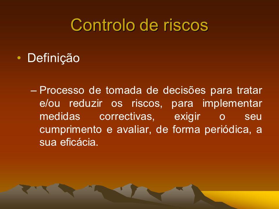 Controlo de riscos Definição