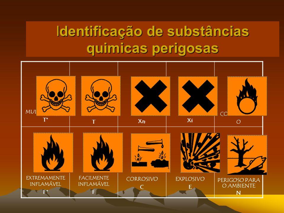 Identificação de substâncias quimicas perigosas