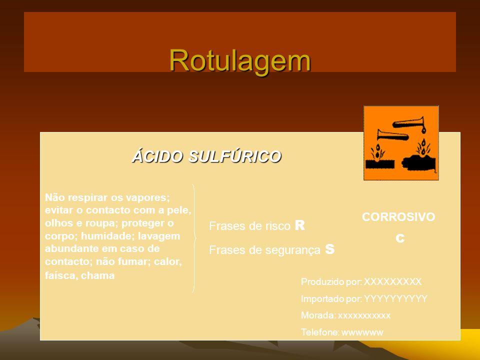 Rotulagem ÁCIDO SULFÚRICO CORROSIVO Frases de risco R C