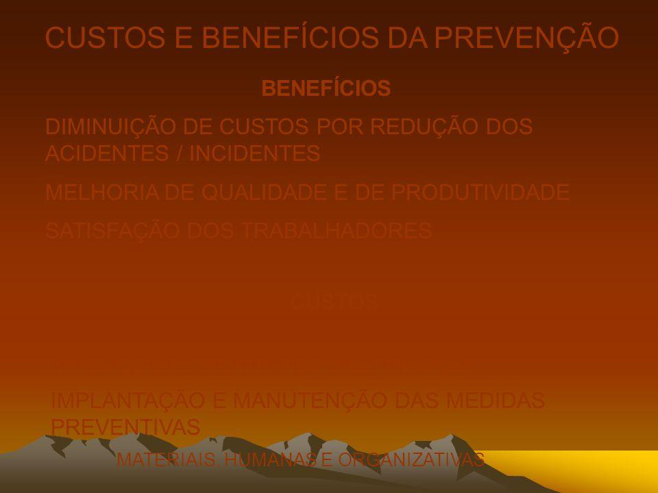 CUSTOS E BENEFÍCIOS DA PREVENÇÃO