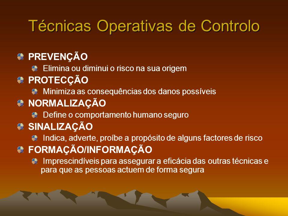 Técnicas Operativas de Controlo