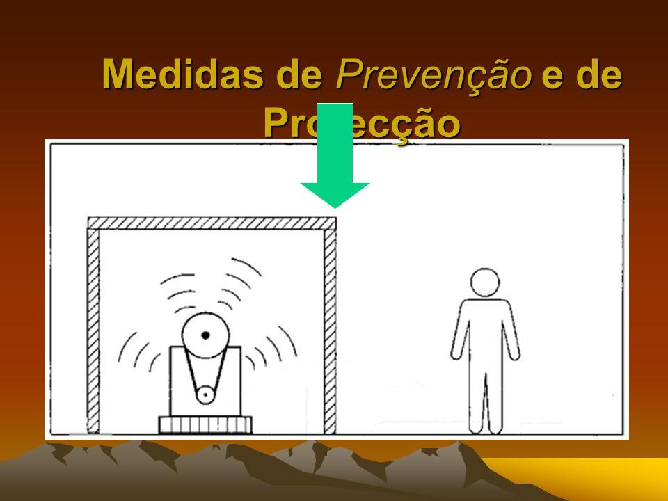 Medidas de Prevenção e de Protecção
