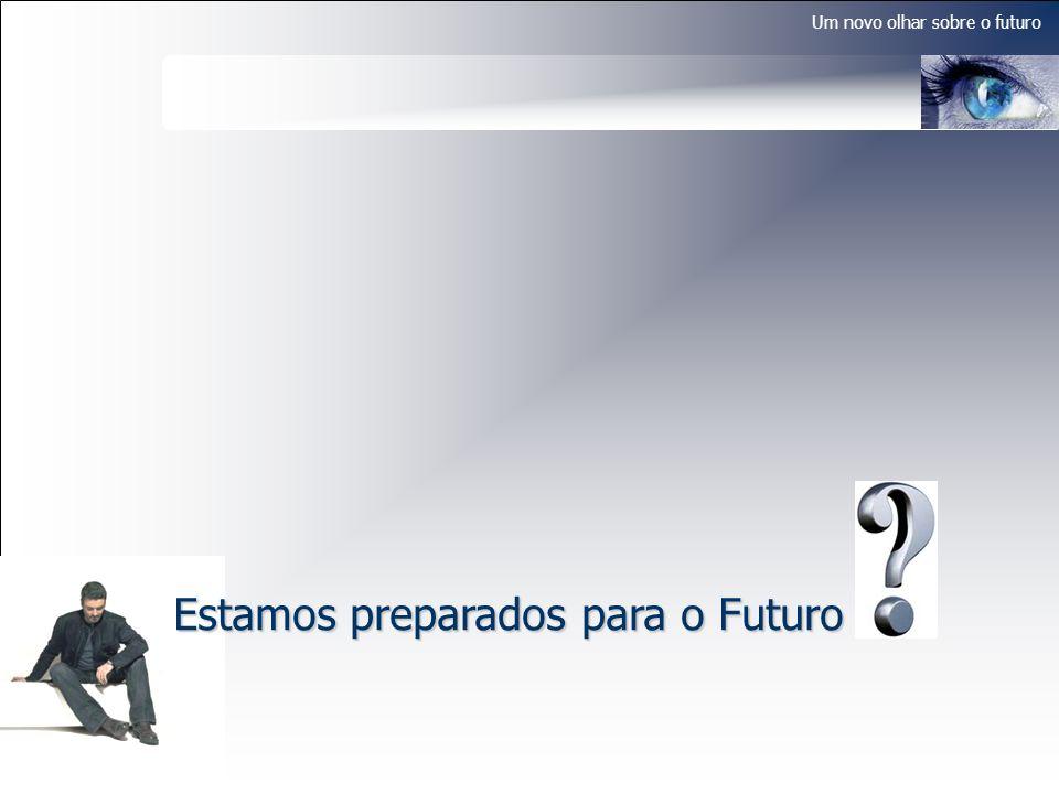Estamos preparados para o Futuro