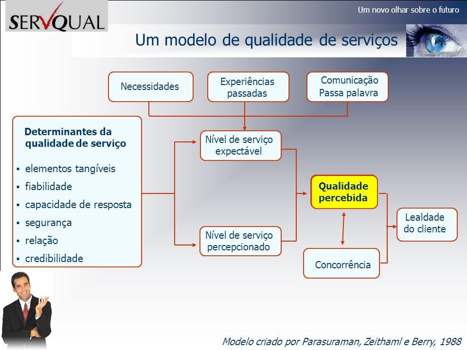 Um modelo de qualidade de serviços