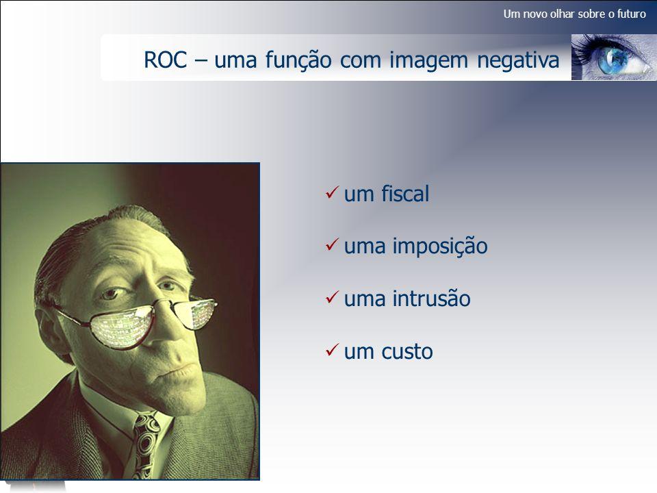 ROC – uma função com imagem negativa