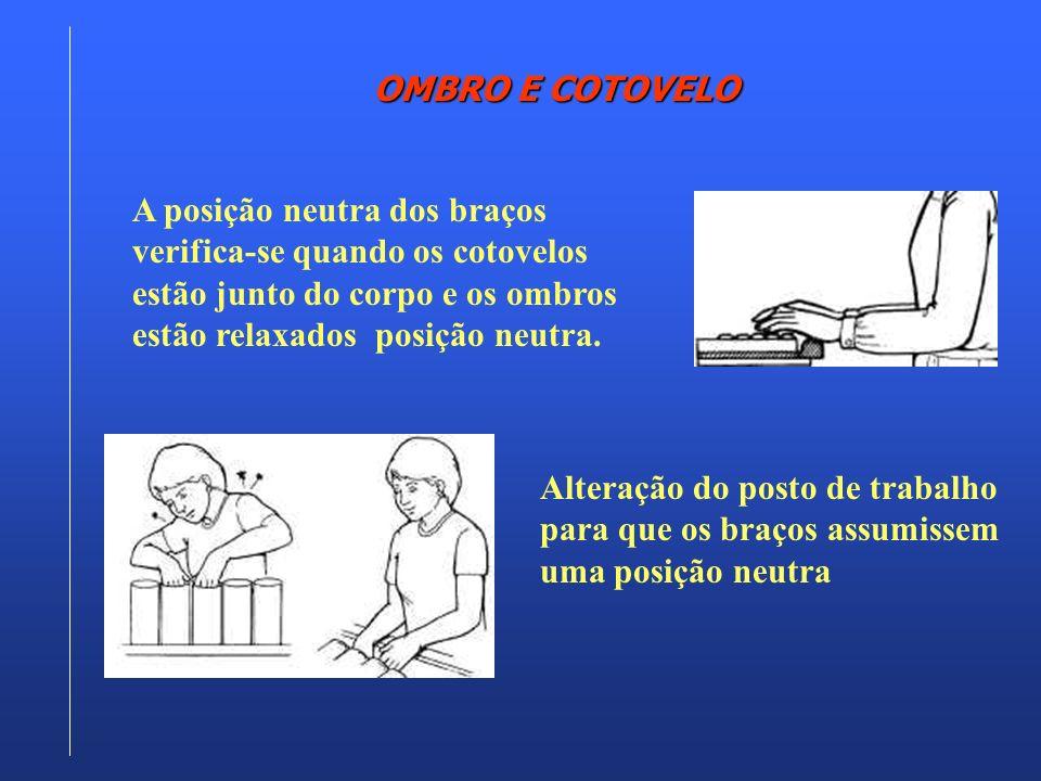 OMBRO E COTOVELOA posição neutra dos braços verifica-se quando os cotovelos estão junto do corpo e os ombros estão relaxados posição neutra.