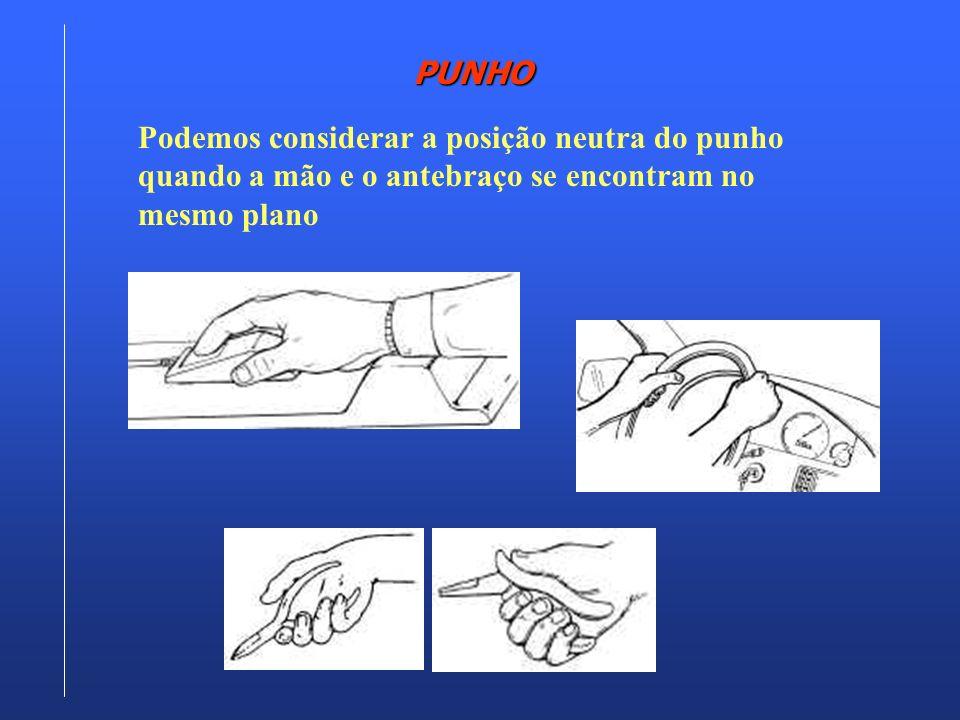 PUNHO Podemos considerar a posição neutra do punho quando a mão e o antebraço se encontram no mesmo plano.