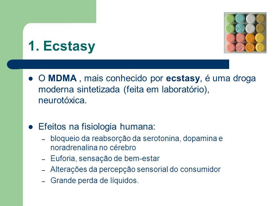 1. Ecstasy O MDMA , mais conhecido por ecstasy, é uma droga moderna sintetizada (feita em laboratório), neurotóxica.