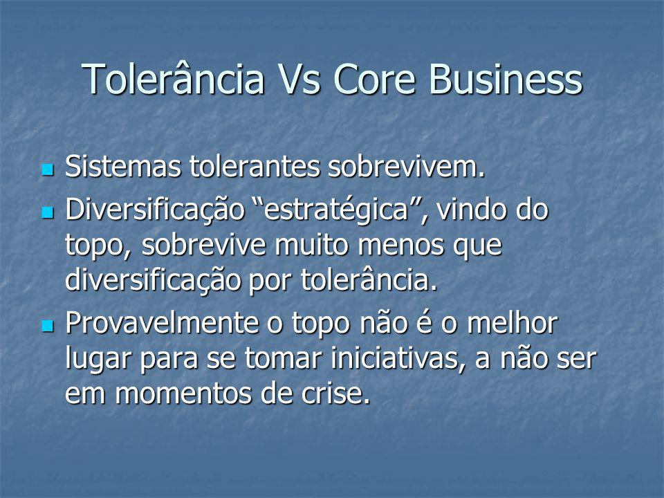 Tolerância Vs Core Business