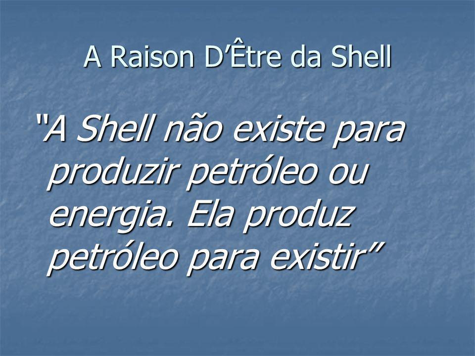 A Raison D'Être da Shell