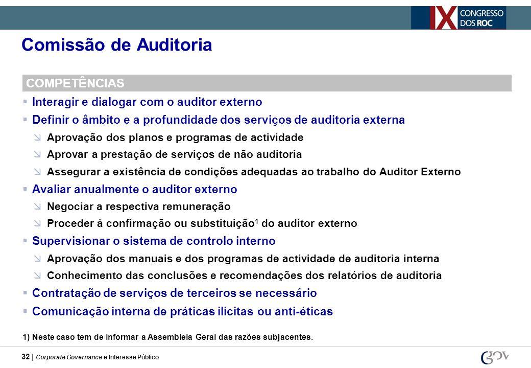 Comissão de Auditoria COMPETÊNCIAS