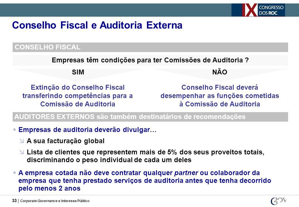Conselho Fiscal e Auditoria Externa