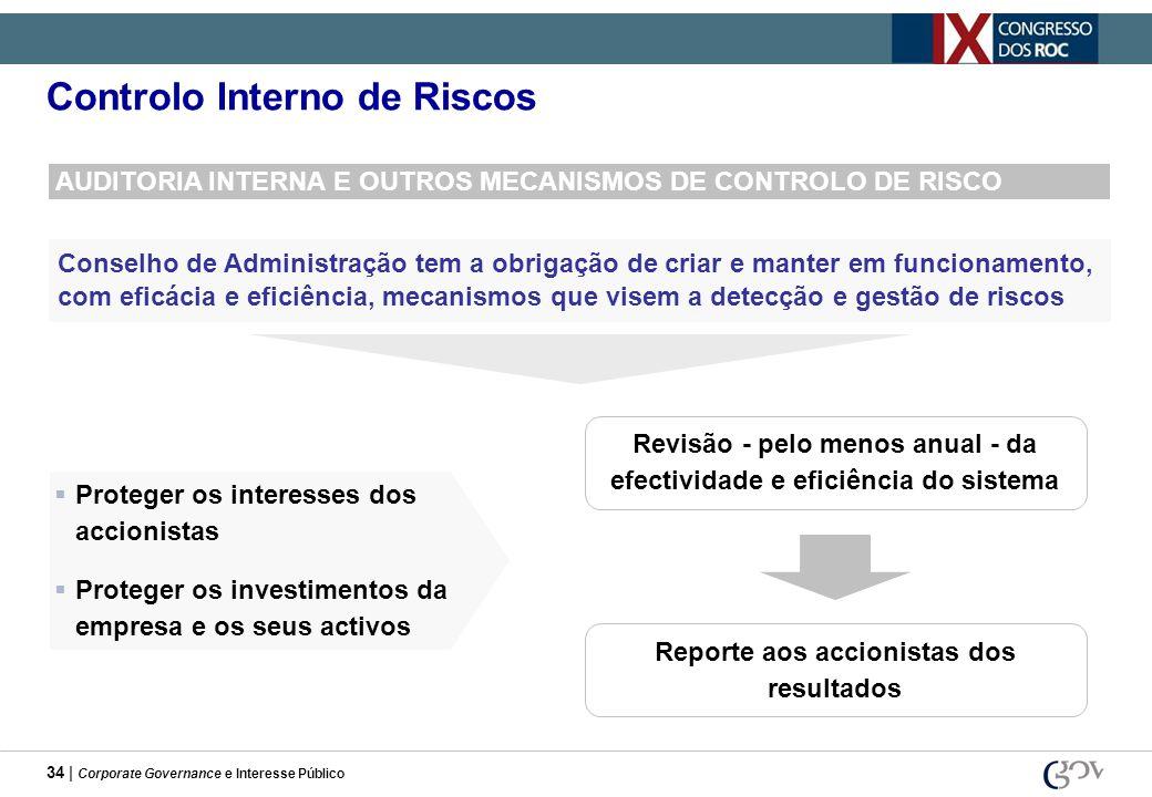 Controlo Interno de Riscos