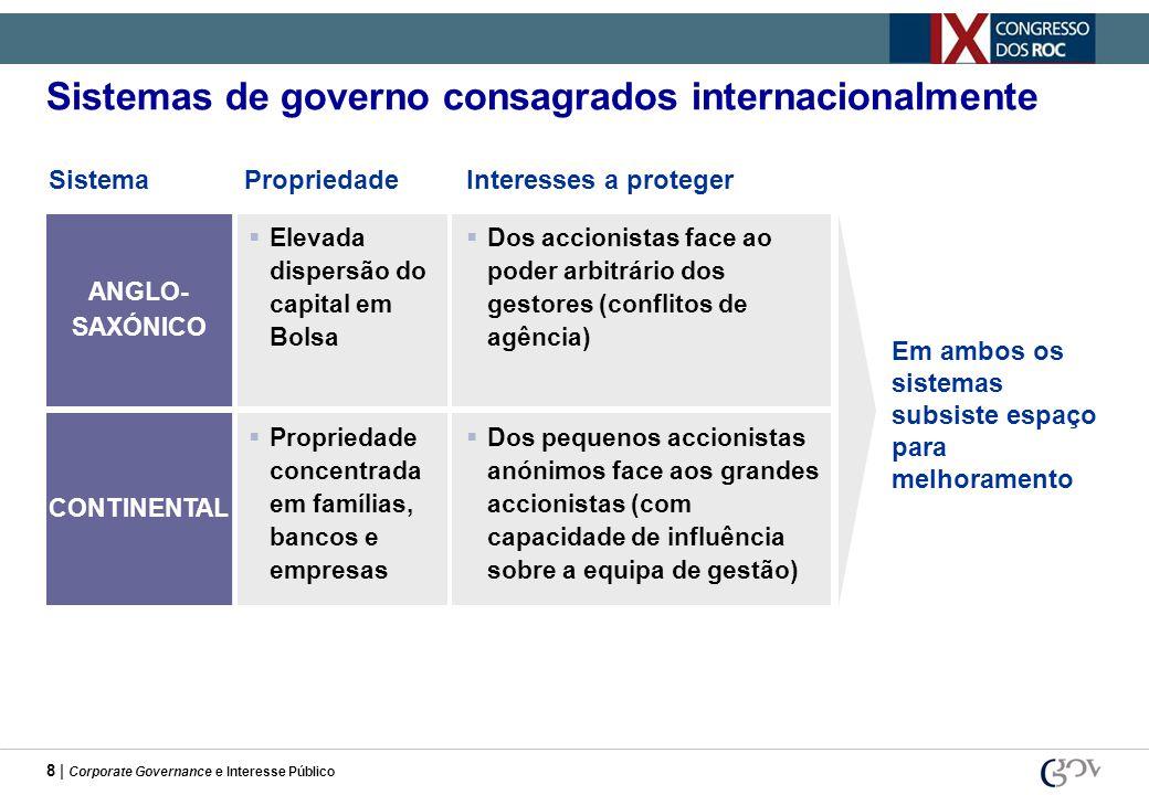 Sistemas de governo consagrados internacionalmente