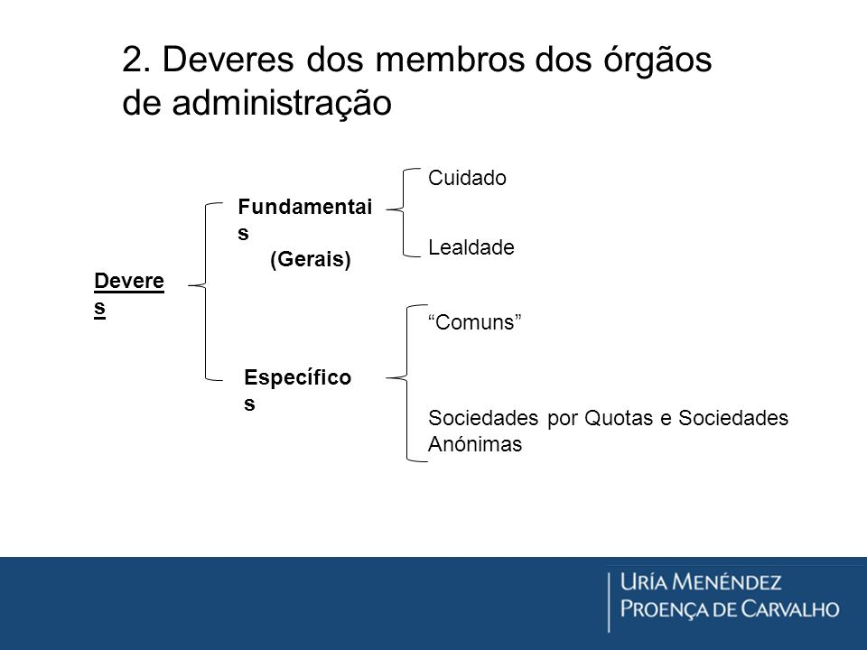 2. Deveres dos membros dos órgãos de administração