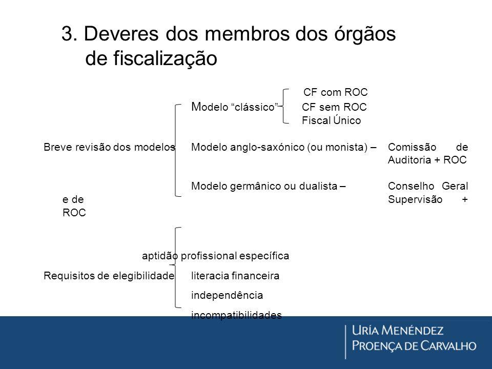 3. Deveres dos membros dos órgãos de fiscalização