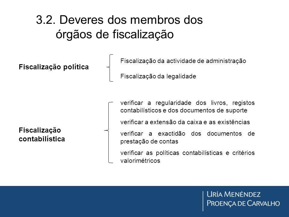 3.2. Deveres dos membros dos órgãos de fiscalização
