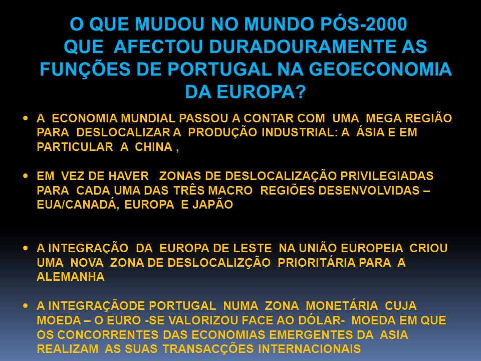 O QUE MUDOU NO MUNDO PÓS-2000 QUE AFECTOU DURADOURAMENTE AS FUNÇÕES DE PORTUGAL NA GEOECONOMIA DA EUROPA