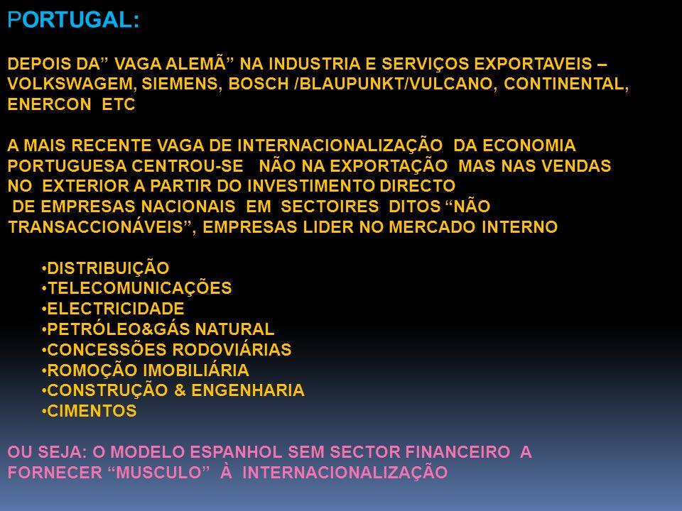 PORTUGAL: DEPOIS DA VAGA ALEMÃ NA INDUSTRIA E SERVIÇOS EXPORTAVEIS – VOLKSWAGEM, SIEMENS, BOSCH /BLAUPUNKT/VULCANO, CONTINENTAL, ENERCON ETC.