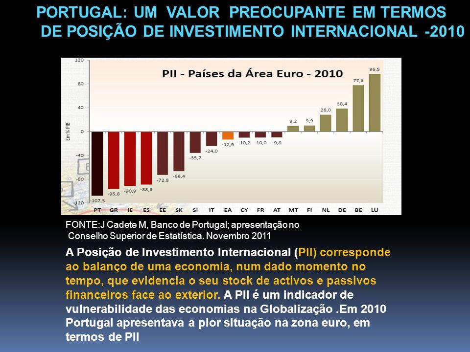 PORTUGAL: UM VALOR PREOCUPANTE EM TERMOS
