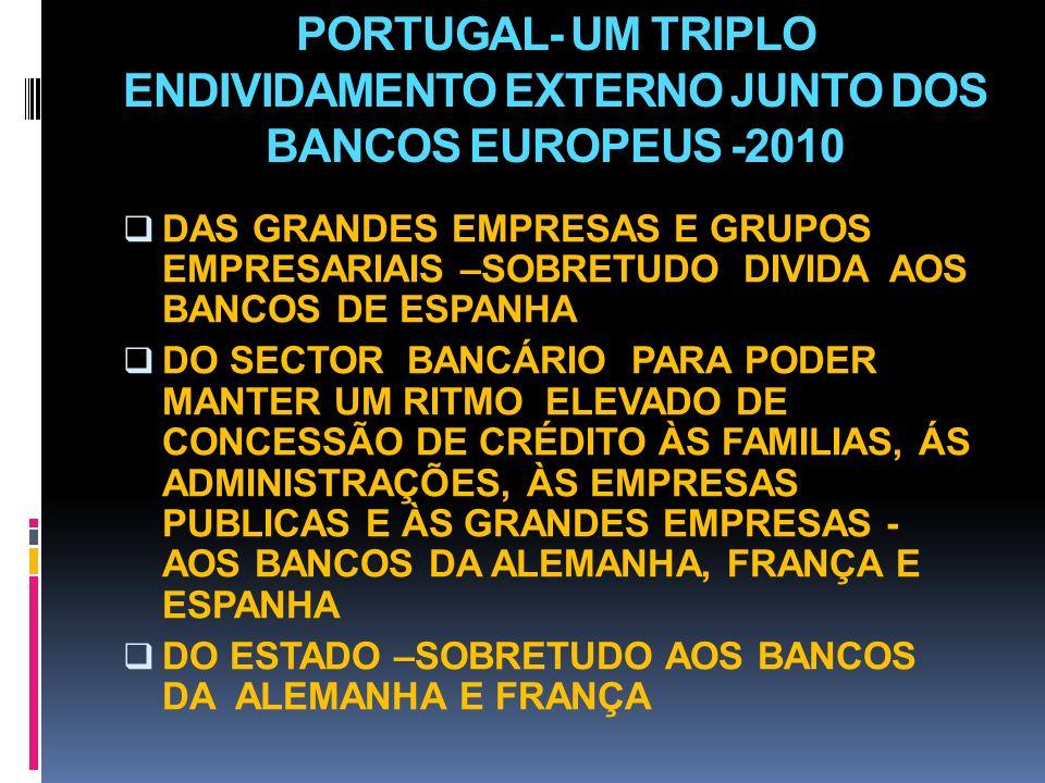 PORTUGAL- UM TRIPLO ENDIVIDAMENTO EXTERNO junto dos bancos europeus -2010