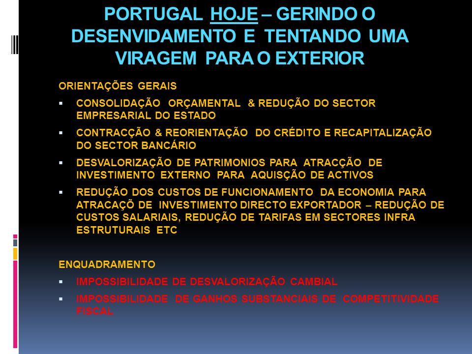 PORTUGAL HOJE – GERINDO O DESENVIDAMENTO E TENTANDO UMA VIRAGEM PARA O EXTERIOR