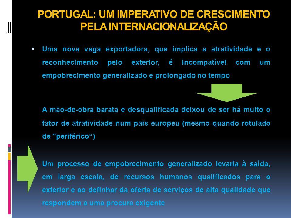PORTUGAL: UM IMPERATIVO DE CRESCIMENTO PELA INTERNACIONALIZAÇÃO