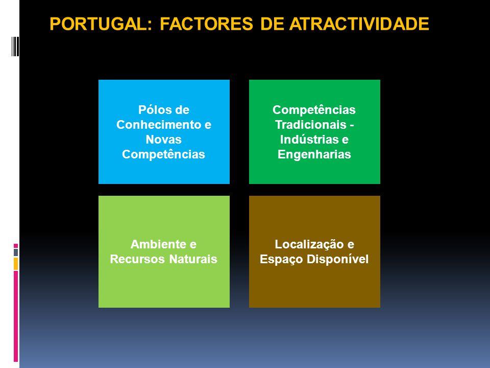PORTUGAL: FACTORES DE ATRACTIVIDADE