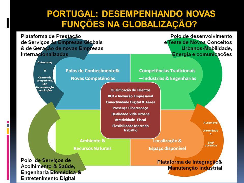 PORTUGAL: DESEMPENHANDO NOVAS FUNÇÕES NA GLOBALIZAÇÃO