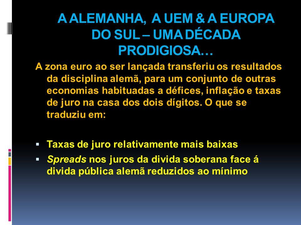 A ALEMANHA, a UEM & A EUROPA DO SUL – UMA DÉCADA PRODIGIOSA…