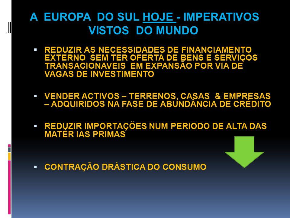 A EUROPA DO SUL HOJE - IMPERATIVOS