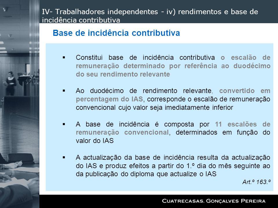 Base de incidência contributiva