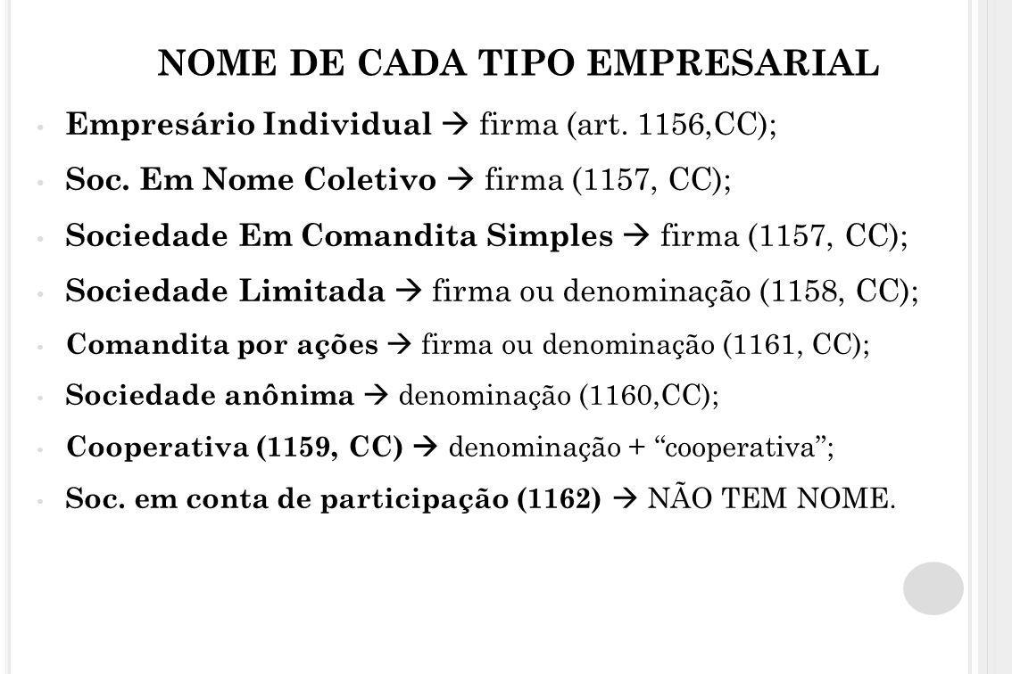 NOME DE CADA TIPO EMPRESARIAL