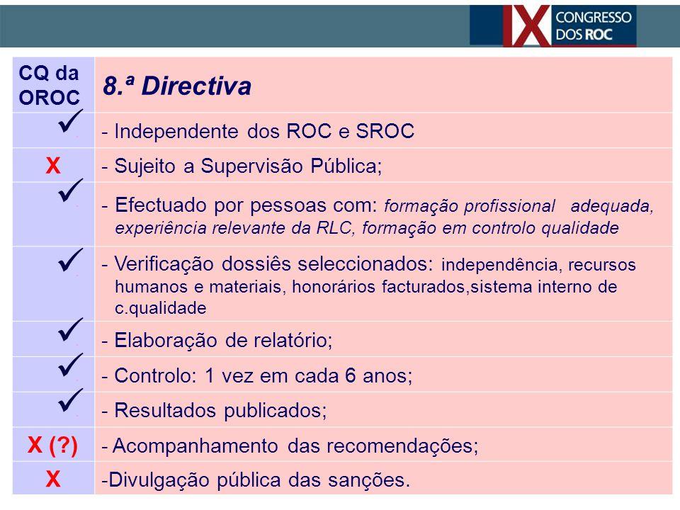 8.ª Directiva X X ( ) CQ da OROC - Independente dos ROC e SROC