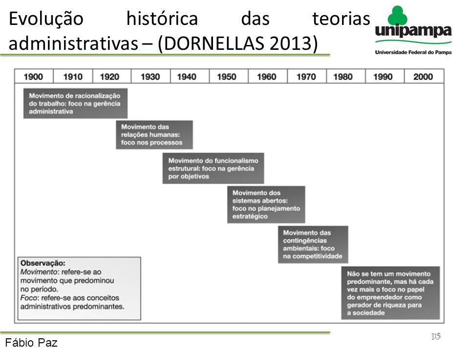 Evolução histórica das teorias administrativas – (DORNELLAS 2013)